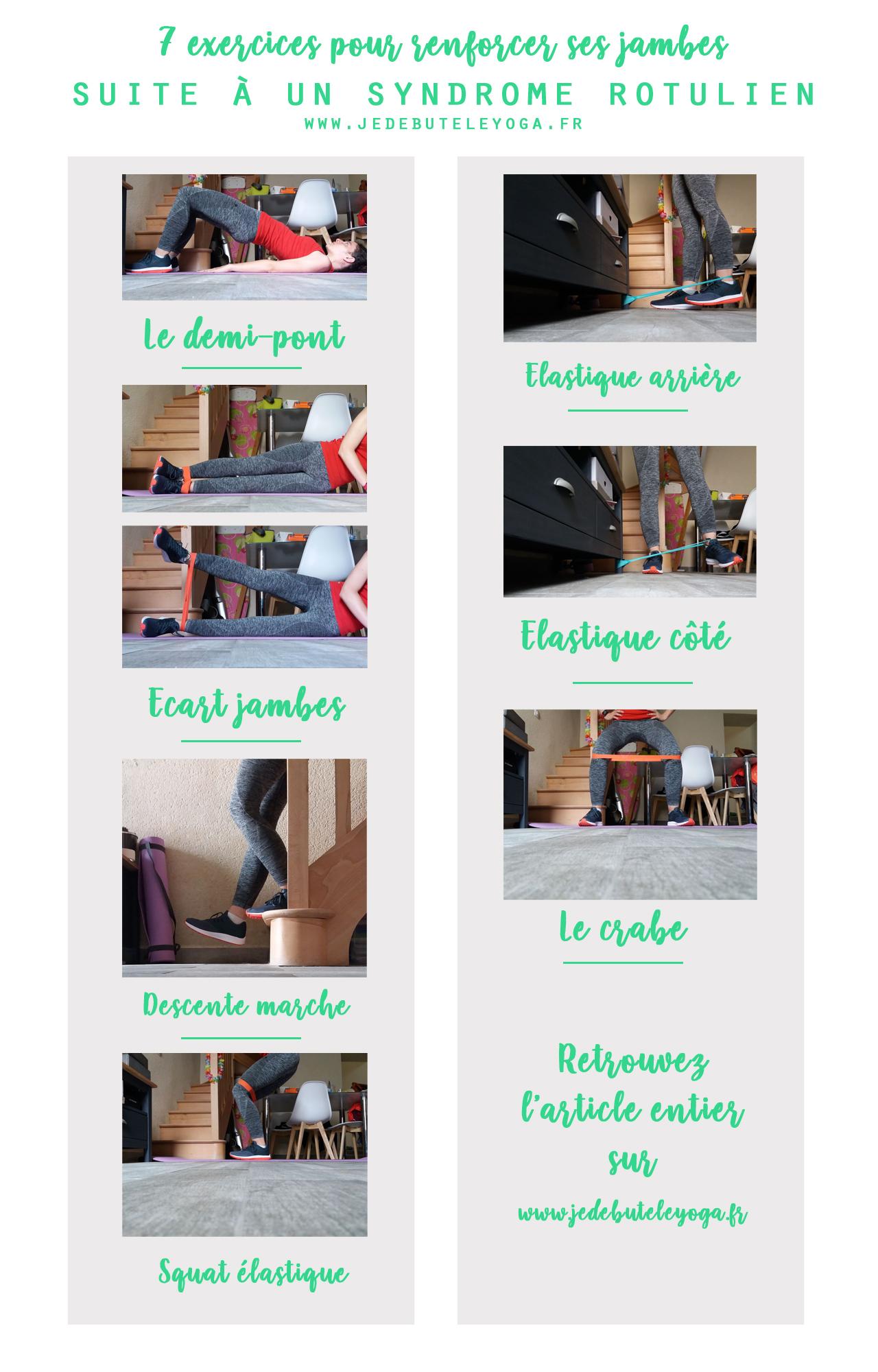 infographie renforcement des jambes