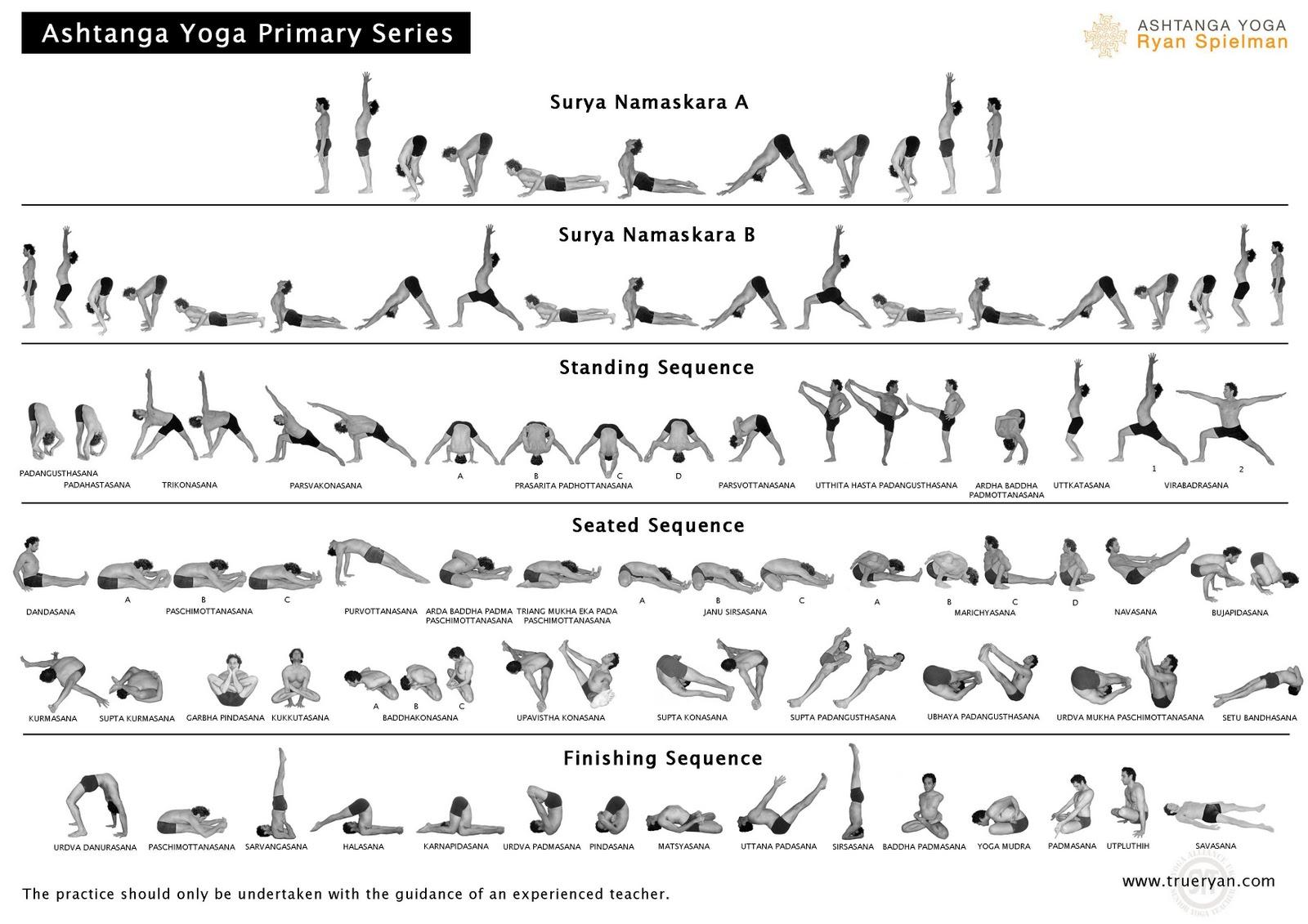 première série de ashtanga vinyasa yoga