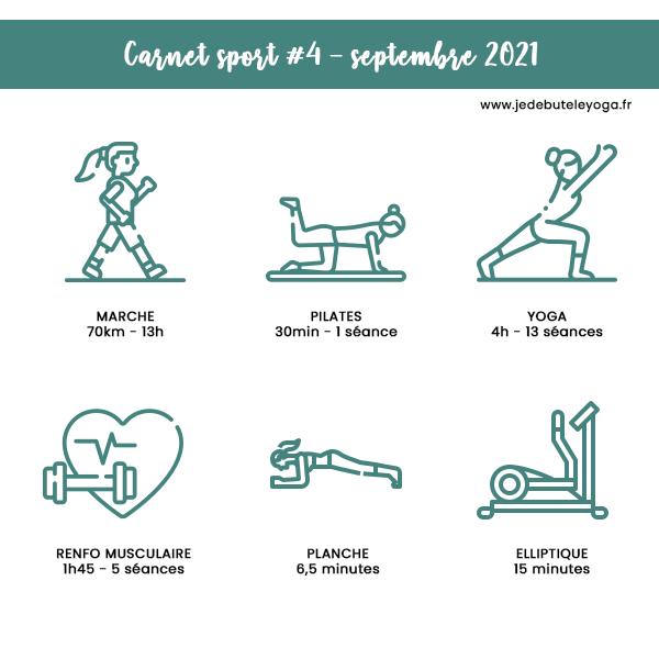 Carnet sport septembre 2021